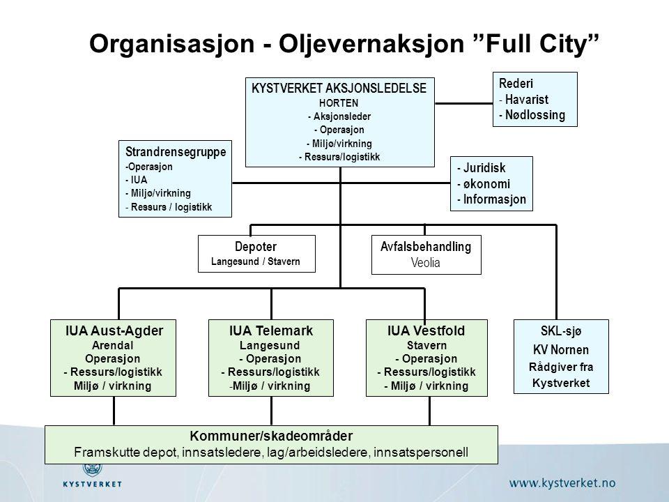 Organisasjon - Oljevernaksjon Full City