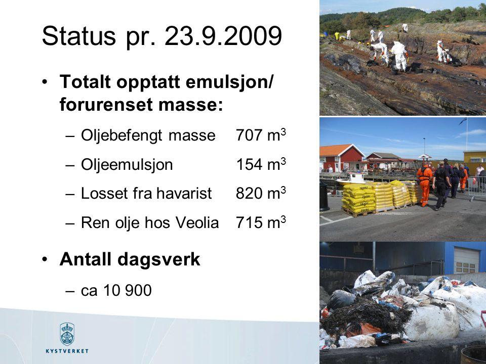 Status pr. 23.9.2009 Totalt opptatt emulsjon/ forurenset masse: