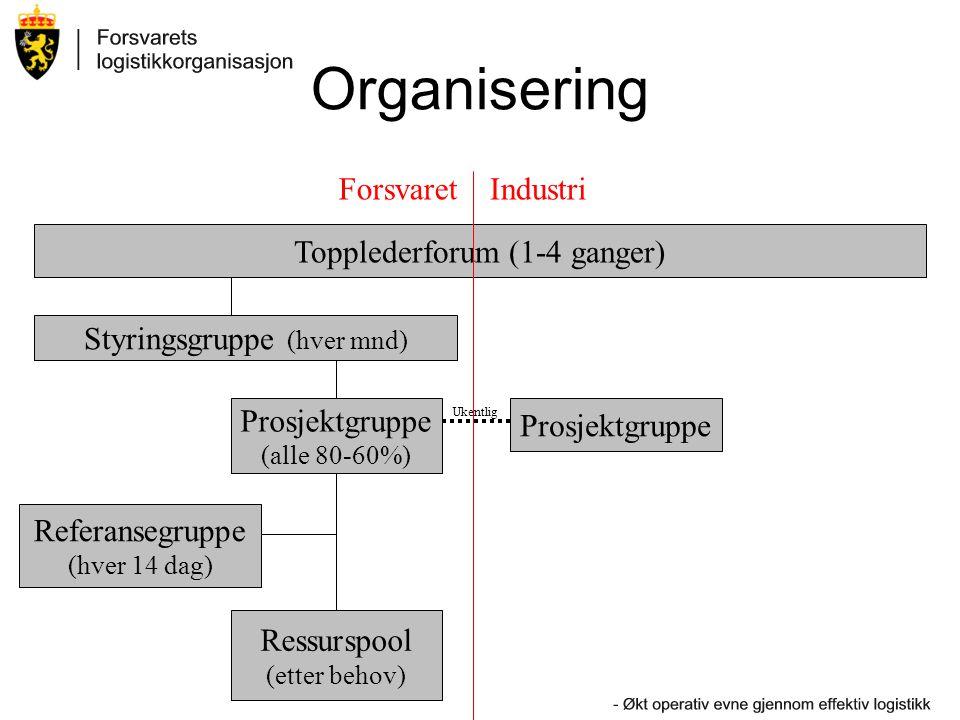 Organisering Forsvaret Industri Topplederforum (1-4 ganger)