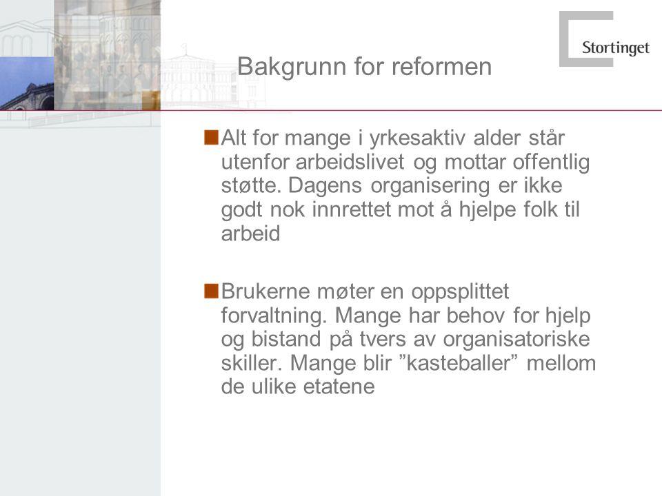 Bakgrunn for reformen