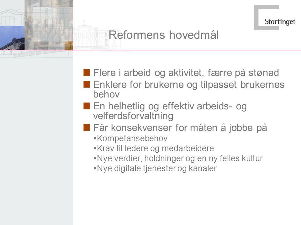 Reformens hovedmål Flere i arbeid og aktivitet, færre på stønad