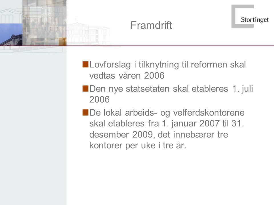 Framdrift Lovforslag i tilknytning til reformen skal vedtas våren 2006