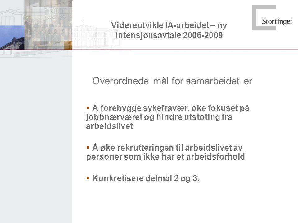 Videreutvikle IA-arbeidet – ny intensjonsavtale 2006-2009
