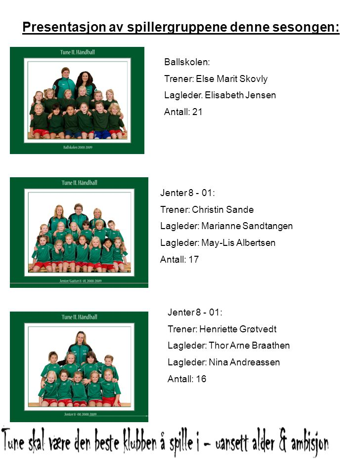 Presentasjon av spillergruppene denne sesongen: