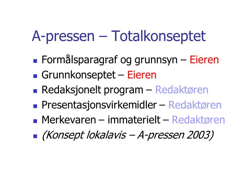 A-pressen – Totalkonseptet