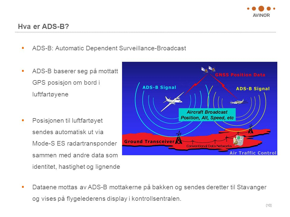 Hva er ADS-B ADS-B: Automatic Dependent Surveillance-Broadcast