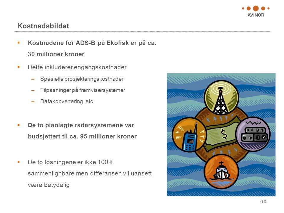 Kostnadsbildet Kostnadene for ADS-B på Ekofisk er på ca. 30 millioner kroner. Dette inkluderer engangskostnader.