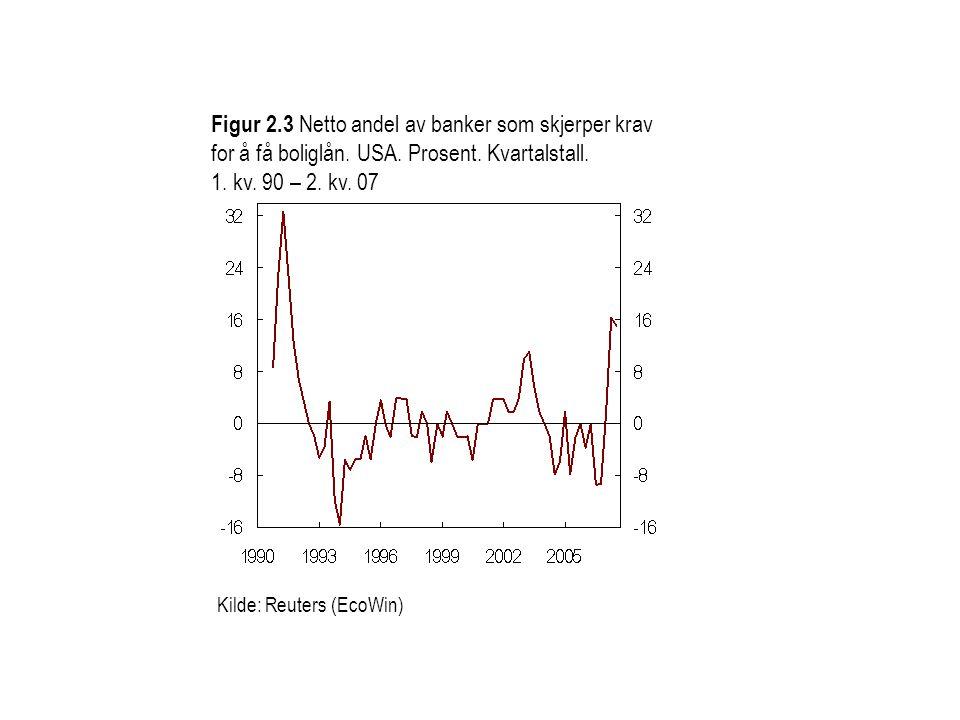 Figur 2. 3 Netto andel av banker som skjerper krav for å få boliglån