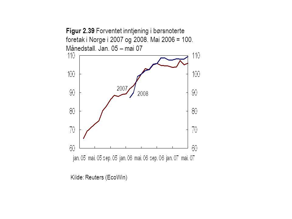 Figur 2.39 Forventet inntjening i børsnoterte foretak i Norge i 2007 og 2008. Mai 2006 = 100. Månedstall. Jan. 05 – mai 07