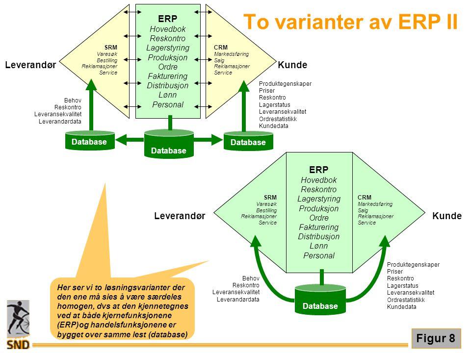 To varianter av ERP II Figur 8 ERP Kunde Leverandør Leverandør