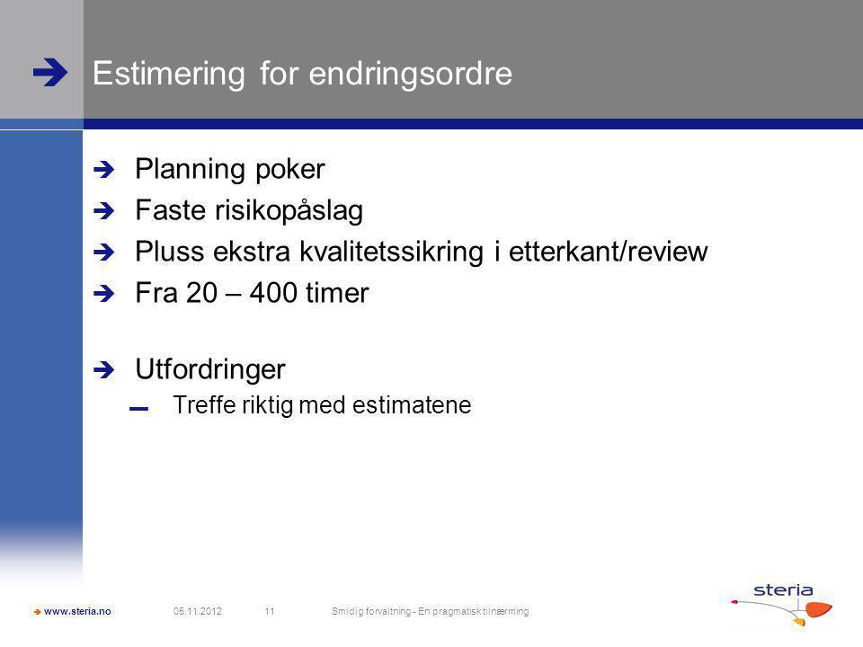 Estimering for endringsordre