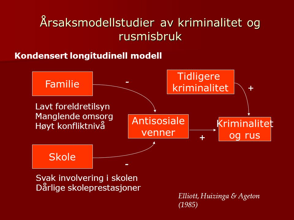 Årsaksmodellstudier av kriminalitet og rusmisbruk
