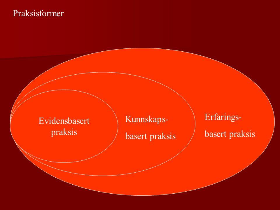 Praksisformer Evidensbasert praksis Erfarings- basert praksis Kunnskaps- basert praksis
