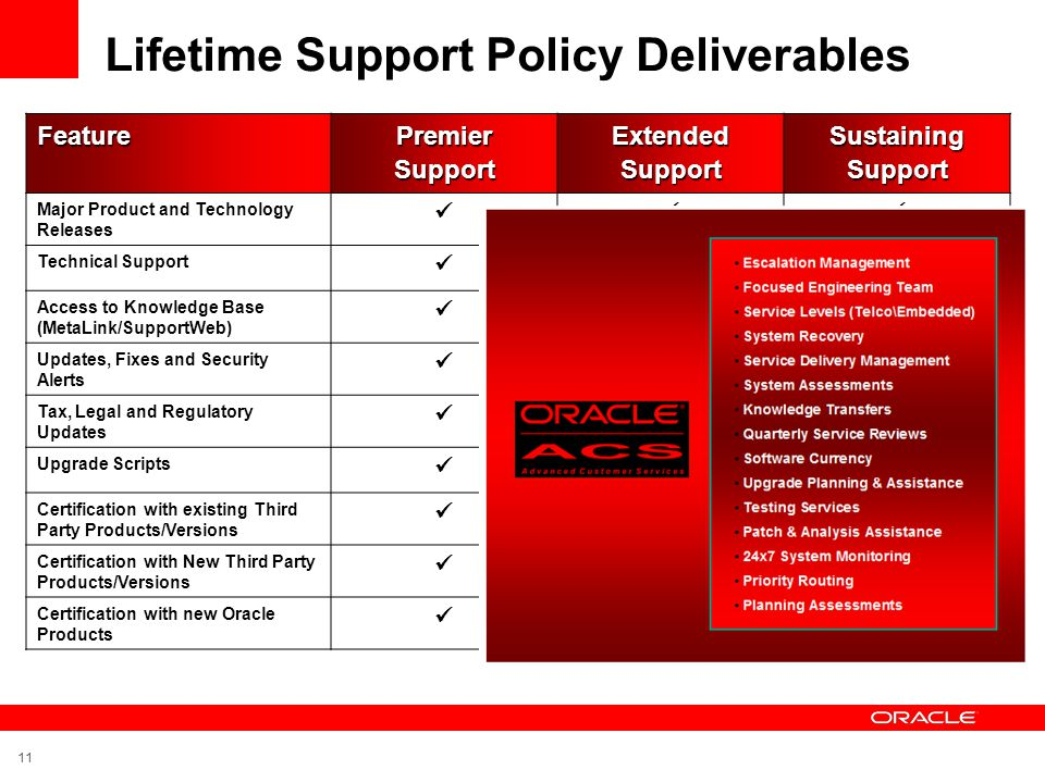 Lifetime Support Policy Deliverables
