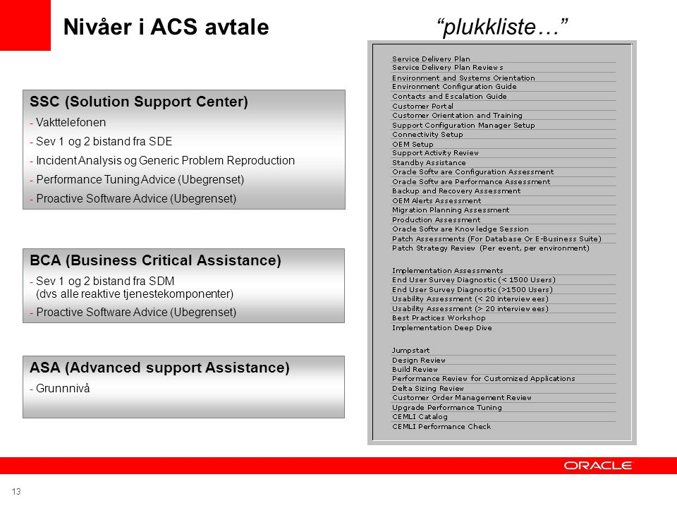 Nivåer i ACS avtale plukkliste… SSC (Solution Support Center)