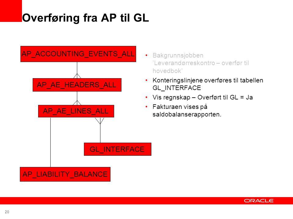 Overføring fra AP til GL