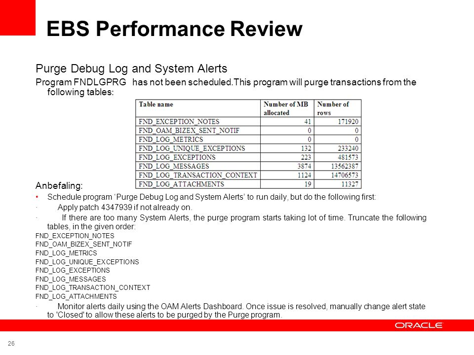 EBS Performance Review