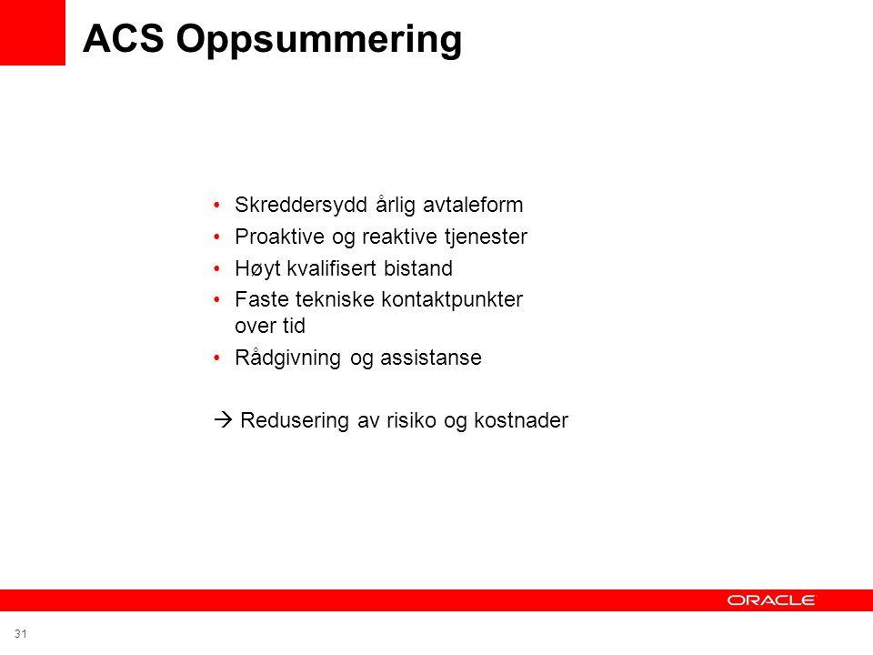 ACS Oppsummering Skreddersydd årlig avtaleform