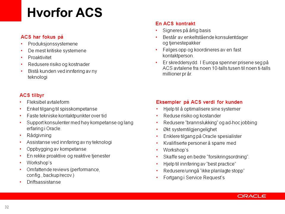 Hvorfor ACS En ACS kontrakt ACS har fokus på ACS tilbyr
