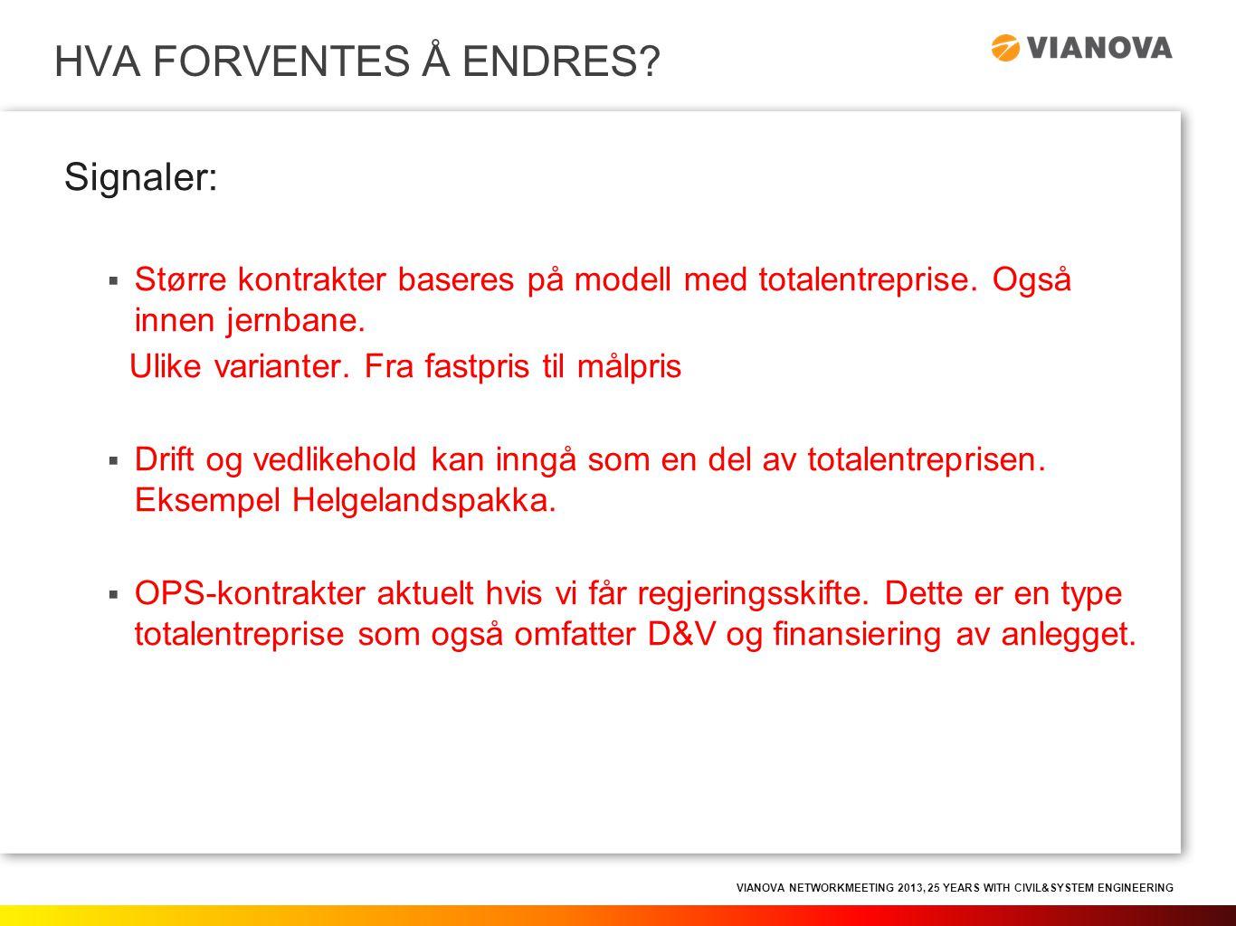 HVA FORVENTES Å ENDRES Signaler: