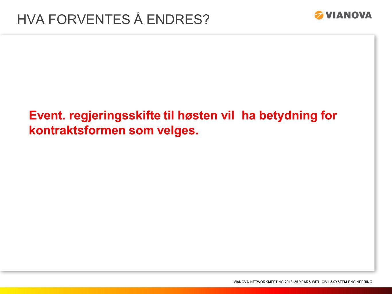 HVA FORVENTES Å ENDRES. Event.