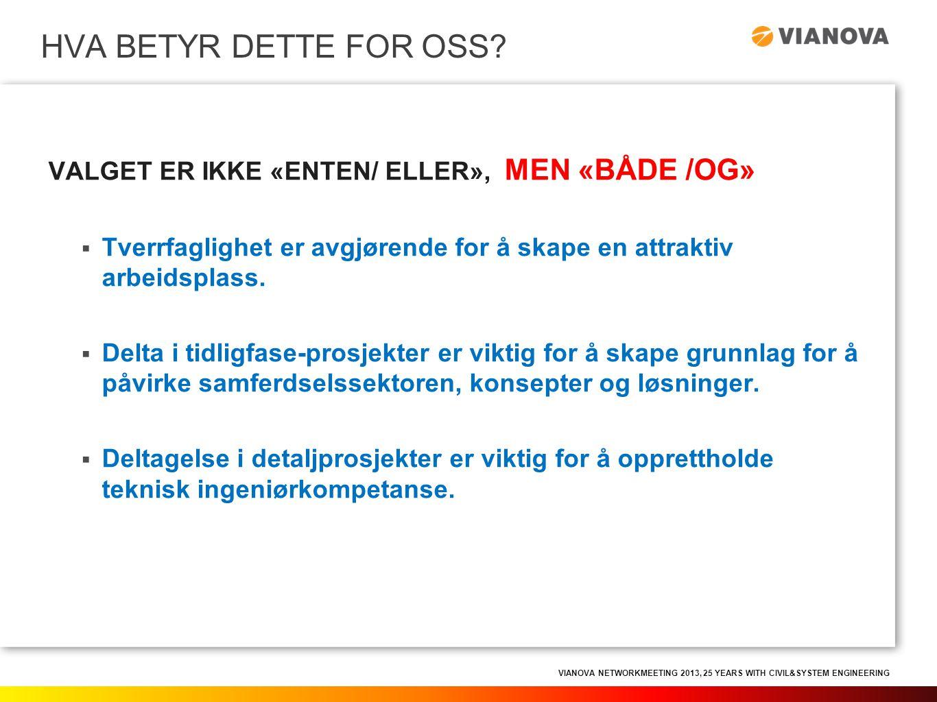HVA BETYR DETTE FOR OSS VALGET ER IKKE «ENTEN/ ELLER», MEN «BÅDE /OG»