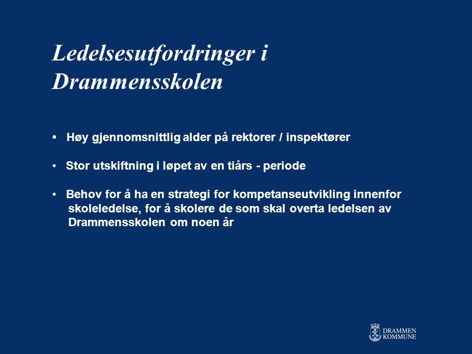 Ledelsesutfordringer i Drammensskolen