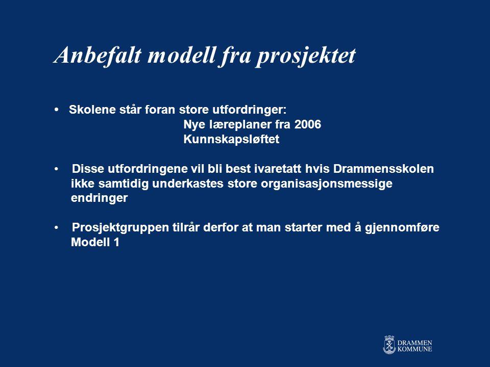 Anbefalt modell fra prosjektet