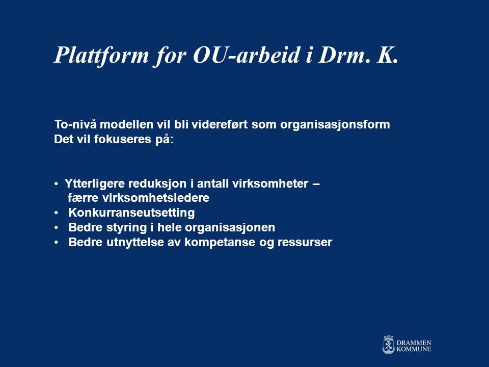 Plattform for OU-arbeid i Drm. K.