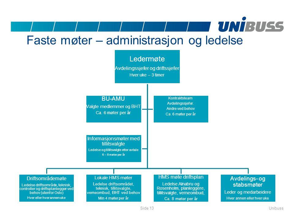 Faste møter – administrasjon og ledelse