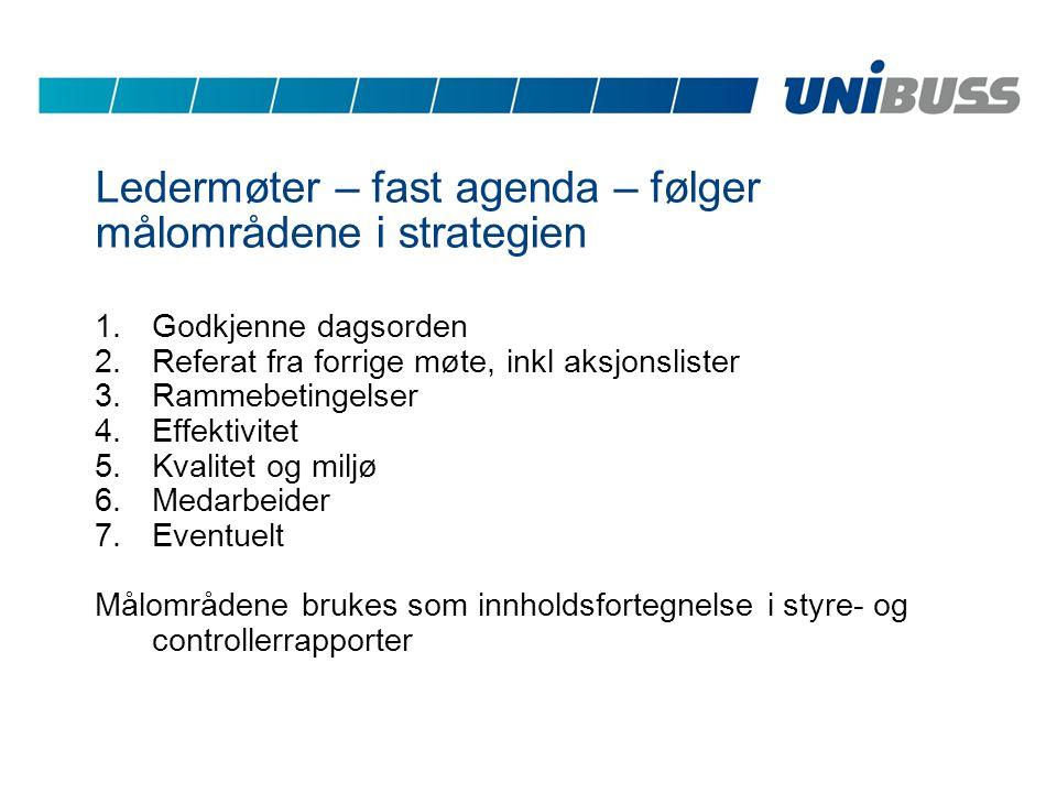 Ledermøter – fast agenda – følger målområdene i strategien