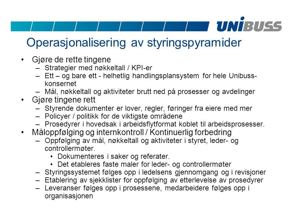 Operasjonalisering av styringspyramider
