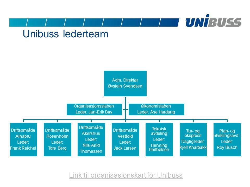 Unibuss lederteam Link til organisasjonskart for Unibuss Adm. Direktør
