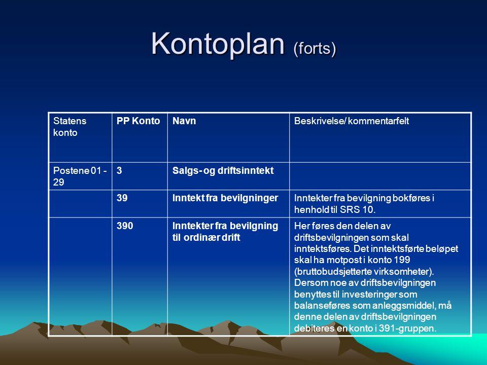 Kontoplan (forts) Statens konto PP Konto Navn