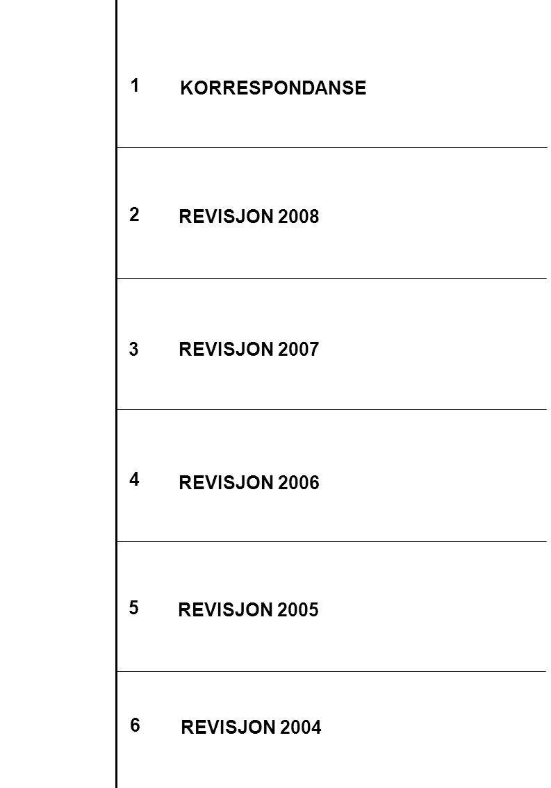 1 KORRESPONDANSE 2 REVISJON 2008 3 REVISJON 2007 4 REVISJON 2006 5 REVISJON 2005 6 REVISJON 2004