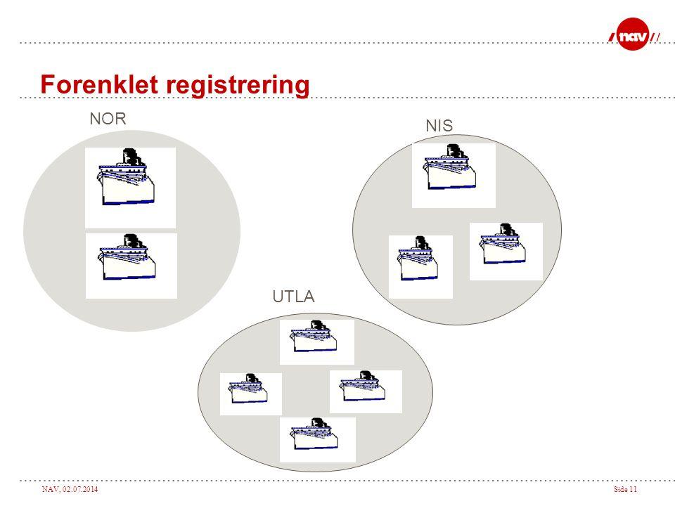 Forenklet registrering