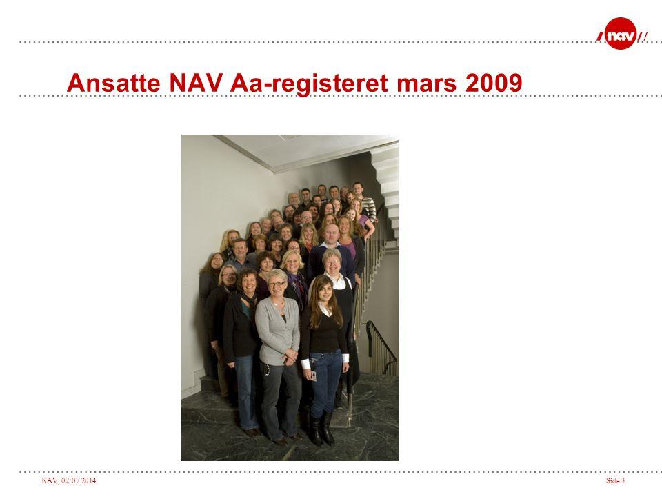 Ansatte NAV Aa-registeret mars 2009