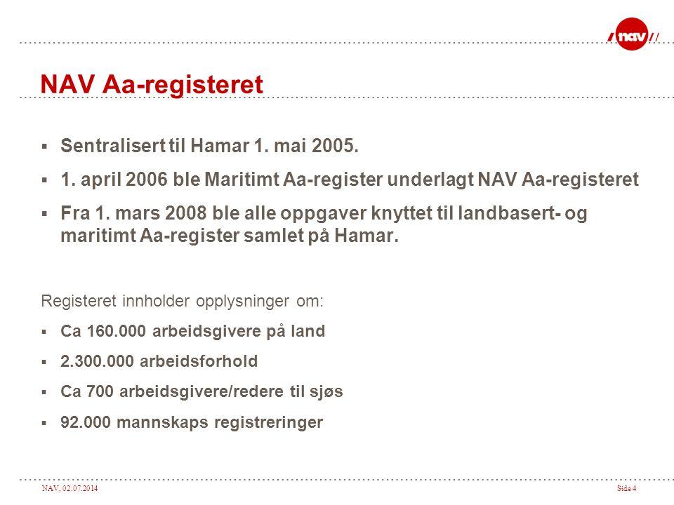 NAV Aa-registeret Sentralisert til Hamar 1. mai 2005.