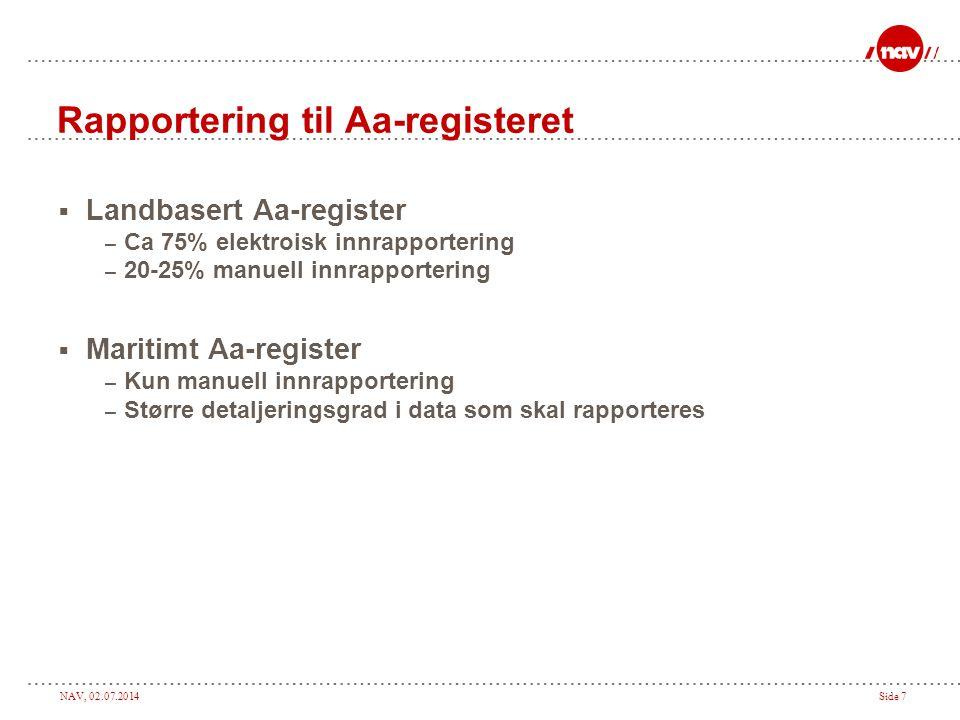 Rapportering til Aa-registeret