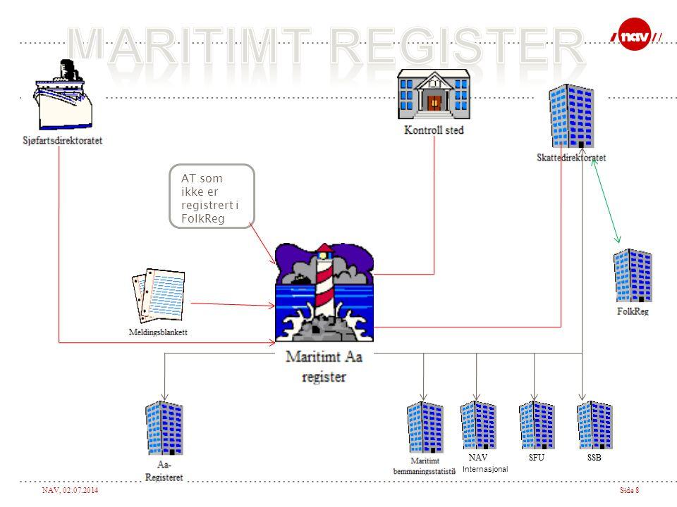 Maritimt Register AT som ikke er registrert i FolkReg