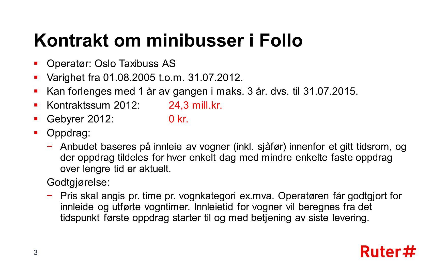 Kontrakt om minibusser i Follo