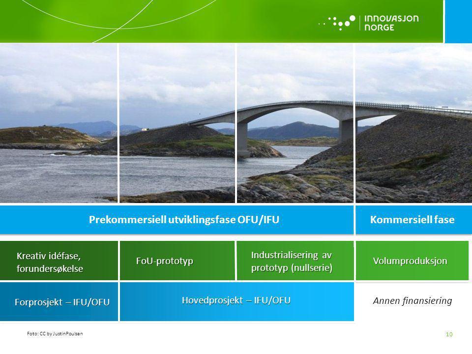 Prekommersiell utviklingsfase OFU/IFU
