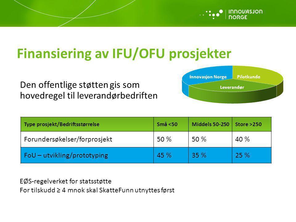 Finansiering av IFU/OFU prosjekter