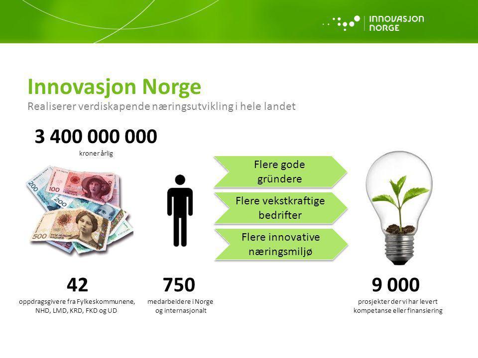 Innovasjon Norge Realiserer verdiskapende næringsutvikling i hele landet