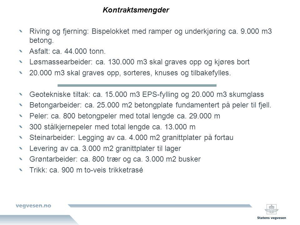 Kontraktsmengder Riving og fjerning: Bispelokket med ramper og underkjøring ca. 9.000 m3 betong. Asfalt: ca. 44.000 tonn.
