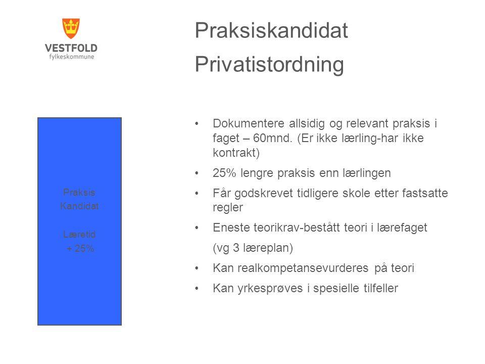 Praksiskandidat Privatistordning