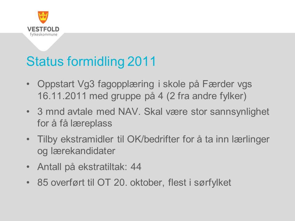 Status formidling 2011 Oppstart Vg3 fagopplæring i skole på Færder vgs 16.11.2011 med gruppe på 4 (2 fra andre fylker)