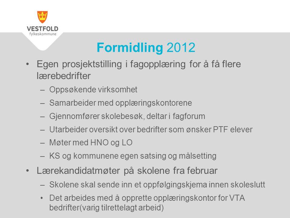 Formidling 2012 Egen prosjektstilling i fagopplæring for å få flere lærebedrifter. Oppsøkende virksomhet.