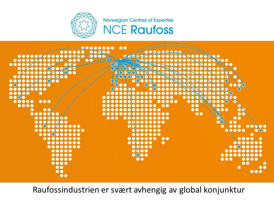 Raufossindustrien er svært avhengig av global konjunktur
