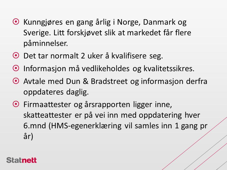 Kunngjøres en gang årlig i Norge, Danmark og Sverige